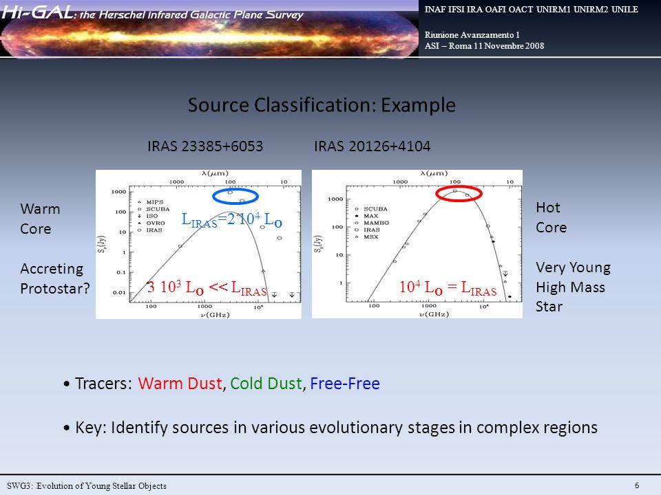 Riunione Avanzamento 1 ASI – Roma 11 Novembre 2008 INAF IFSI IRA OAFI OACT UNIRM1 UNIRM2 UNILE 6 SWG3: Evolution of Young Stellar Objects Warm Core Accreting Protostar.