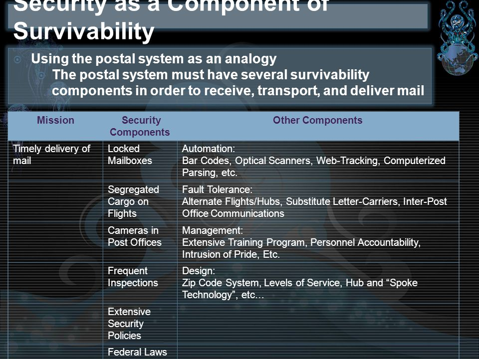 Security as a Component of Survivability Using the postal system as an analogy The postal system must have several survivability components in order t
