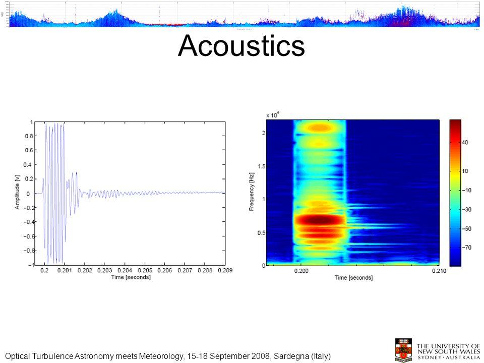 Acoustics Optical Turbulence Astronomy meets Meteorology, 15-18 September 2008, Sardegna (Italy)