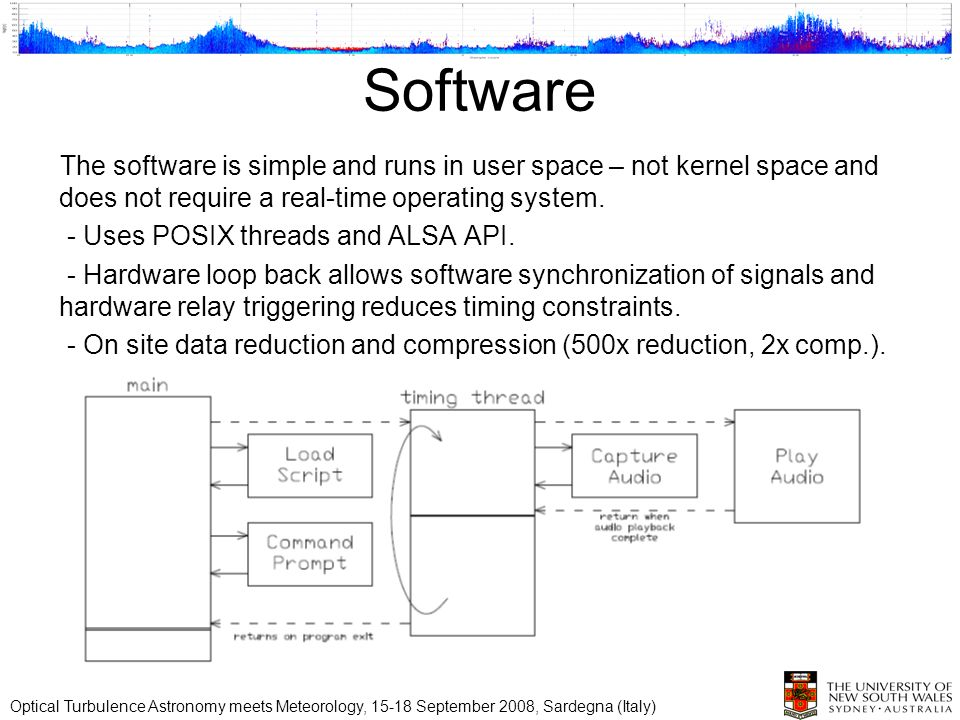 Software The software is simple and runs in user space – not kernel space and does not require a real-time operating system. - Uses POSIX threads and