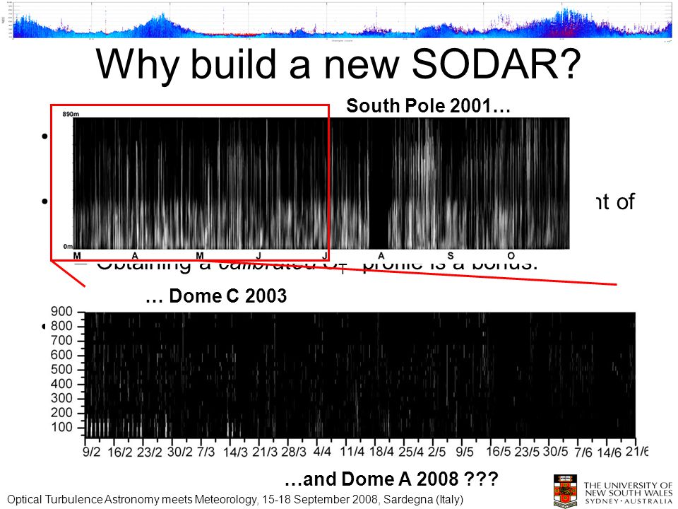Why build a new SODAR? We needed it… The single purpose of Snodar is to measure the height of the boundary layer in Antarctica to ±1m. –Obtaining a ca