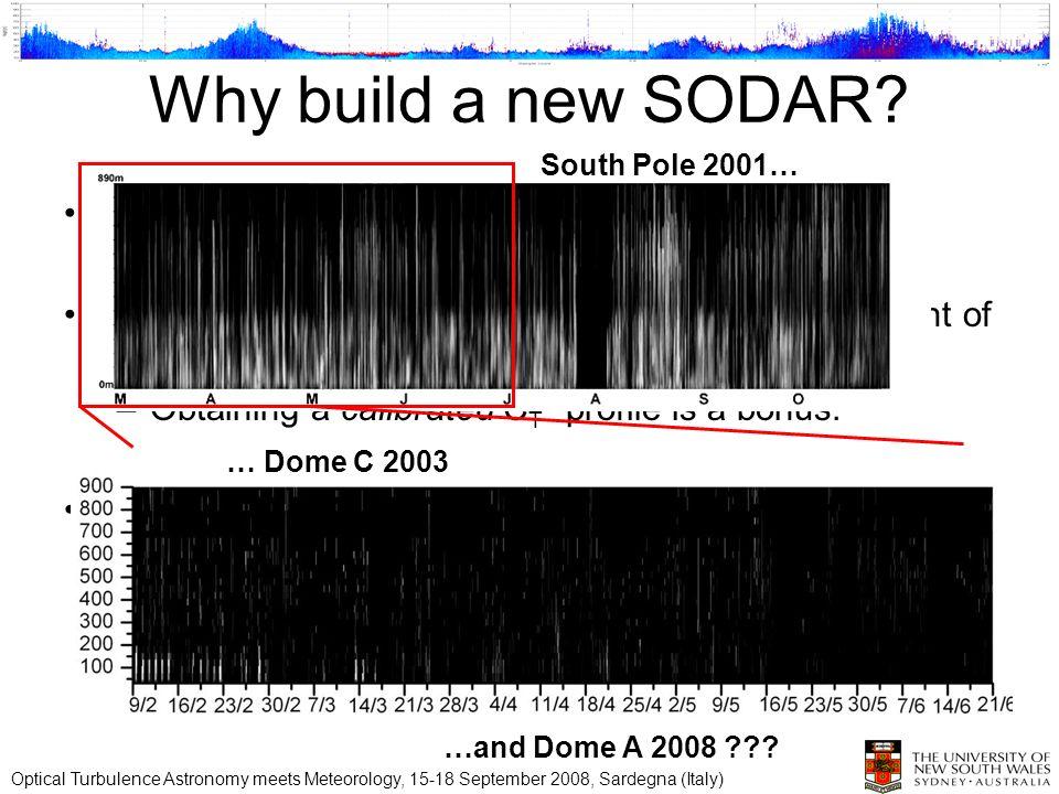 Why build a new SODAR.