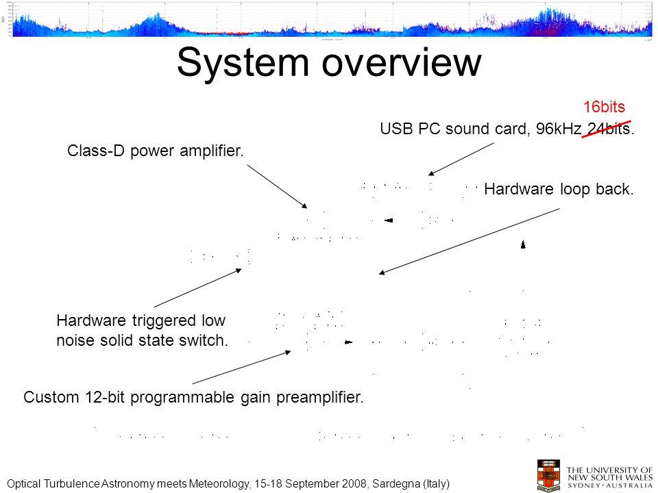 System overview USB PC sound card, 96kHz 24bits. Custom 12-bit programmable gain preamplifier.
