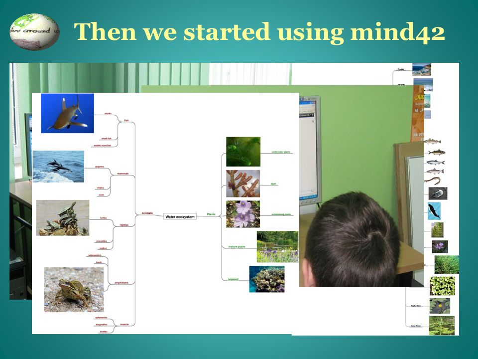 Then we started using mind42