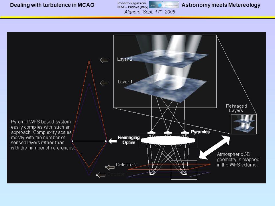 Dealing with turbulence in MCAO Roberto Ragazzoni INAF – Padova (Italy) Alghero, Sept.