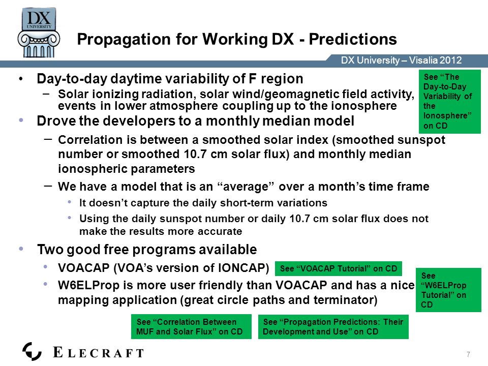 DX University – Visalia 2012 8 Propagation for Working DX - Predictions If you dont want to roll your own...