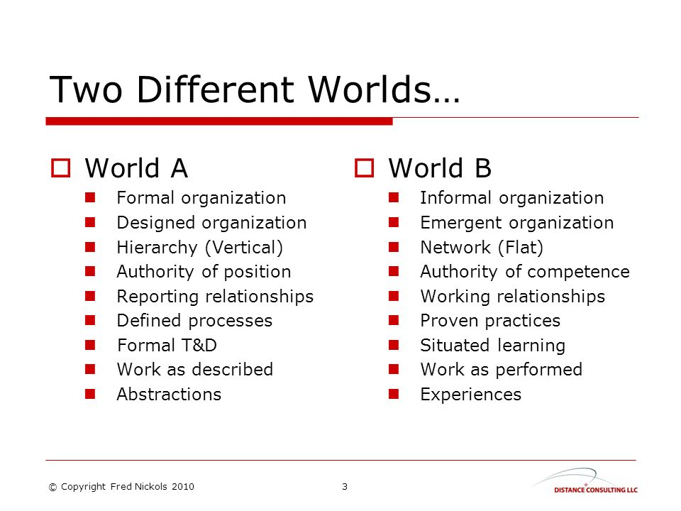 Two Different Worlds… World A Formal organization Designed organization Hierarchy (Vertical) Authority of position Reporting relationships Defined processes Formal T&D Work as described Abstractions World B Informal organization Emergent organization Network (Flat) Authority of competence Working relationships Proven practices Situated learning Work as performed Experiences 3© Copyright Fred Nickols 2010