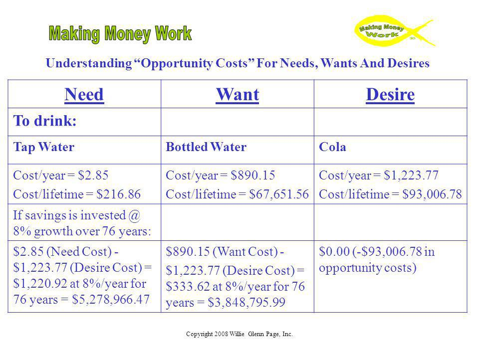 Copyright 2008 Willie Glenn Page, Inc. Understanding Opportunity Costs For Needs, Wants And Desires NeedWantDesire To drink: Tap WaterBottled WaterCol