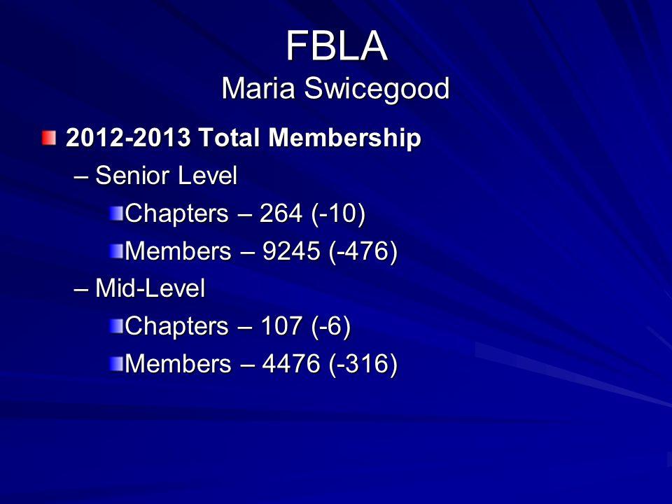 FBLA Maria Swicegood 2012-2013 Total Membership –Senior Level Chapters – 264 (-10) Members – 9245 (-476) –Mid-Level Chapters – 107 (-6) Members – 4476