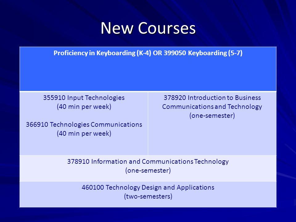 New Courses Proficiency in Keyboarding (K-4) OR 399050 Keyboarding (5-7) 355910 Input Technologies (40 min per week) 366910 Technologies Communication