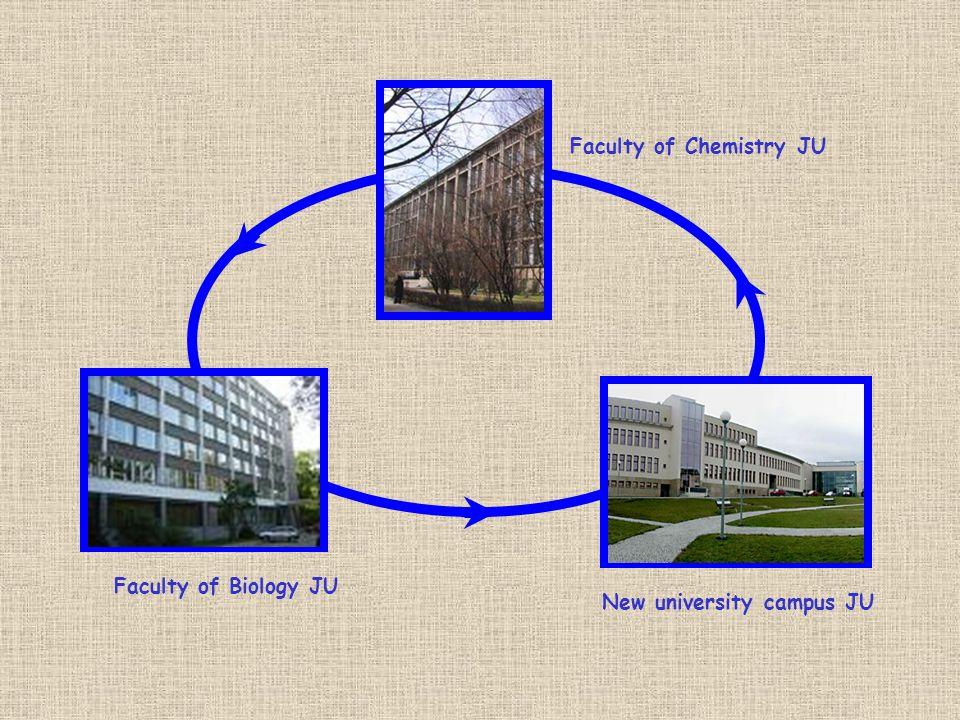 Faculty of Chemistry JU Faculty of Biology JU New university campus JU