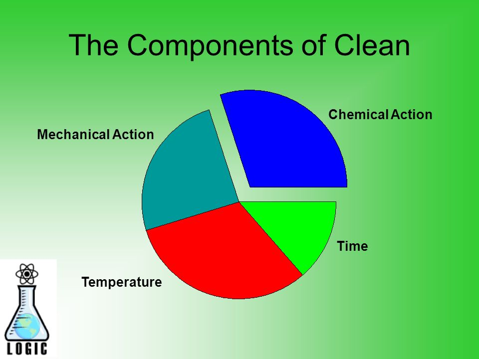 The Components of Clean Chemical Action Time Temperature Mechanical Action