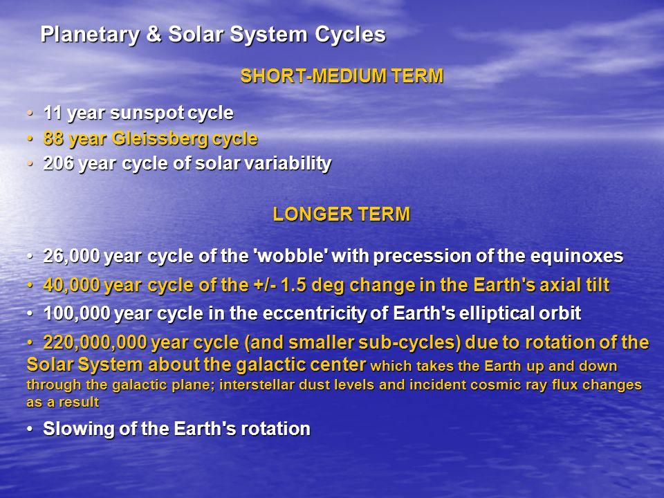 Planetary & Solar System Cycles SHORT-MEDIUM TERM 11 year sunspot cycle 11 year sunspot cycle 88 year Gleissberg cycle 88 year Gleissberg cycle 206 ye