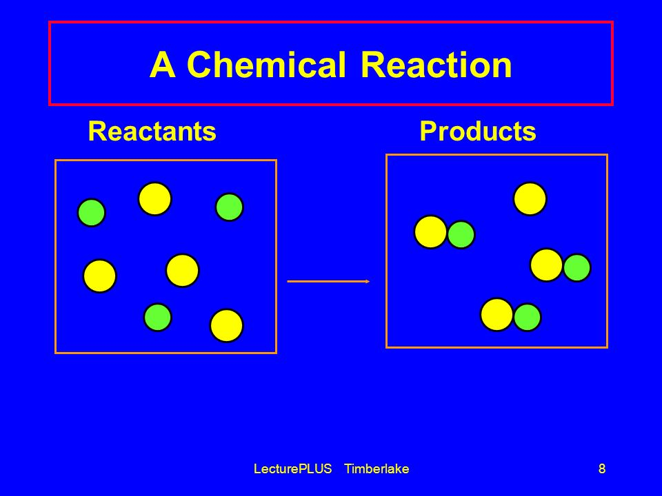 LecturePLUS Timberlake8 A Chemical Reaction Reactants Products