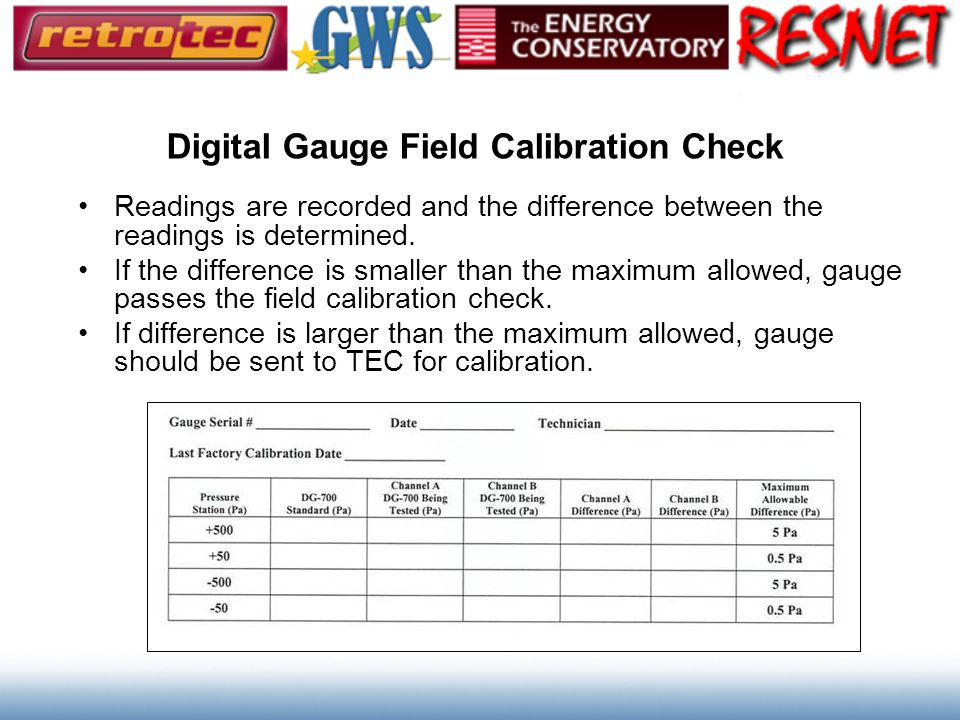 Digital Gauge Field Calibration Check Readings are recorded and the difference between the readings is determined. If the difference is smaller than t