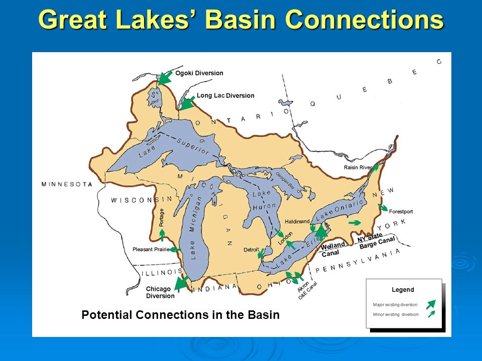 Potential Connections in the Basin Great Lakes Basin Connections