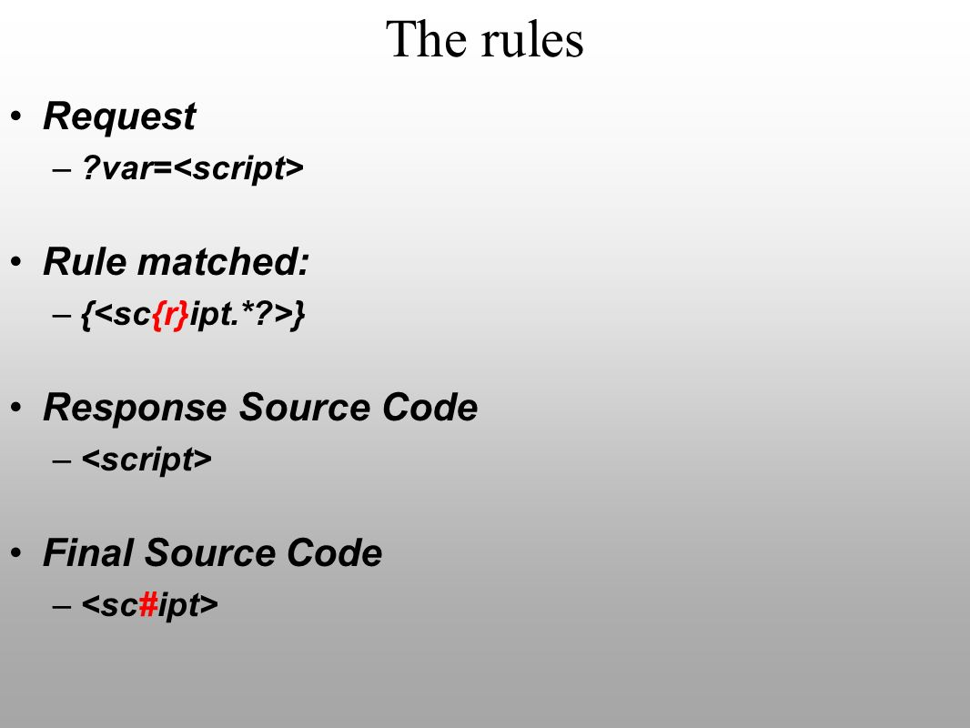 Request –?var= Rule matched: –{ } Response Source Code – Final Source Code – The rules