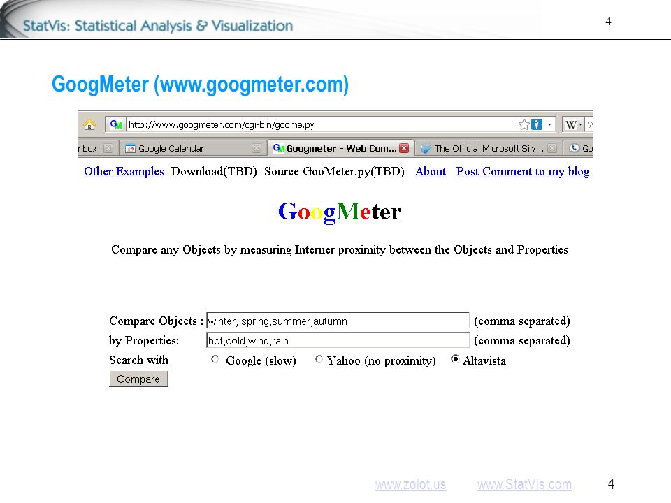 www.zolot.uswww.zolot.us www.StatVis.com 5www.StatVis.com 5 GoogMeter : Output