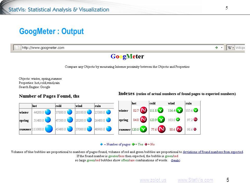 www.zolot.uswww.zolot.us www.StatVis.com 16www.StatVis.com 16 References [1] Douwe Osinga Mapped Web http://douweosinga.com/projects/mappedweb [2] Michael Cavaretta, Sales Forecasting Using Google Searches.
