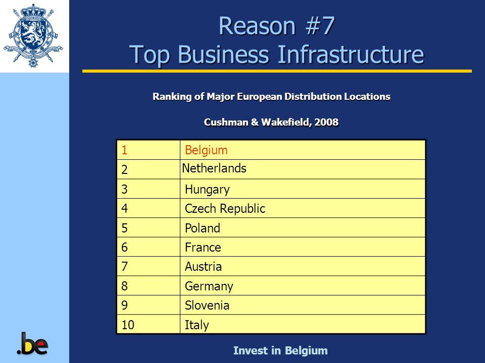 Invest in Belgium Reason #7 Top Business Infrastructure 1Belgium 2 Netherlands 3Hungary 4Czech Republic 5Poland 6France 7Austria 8Germany 9Slovenia 10
