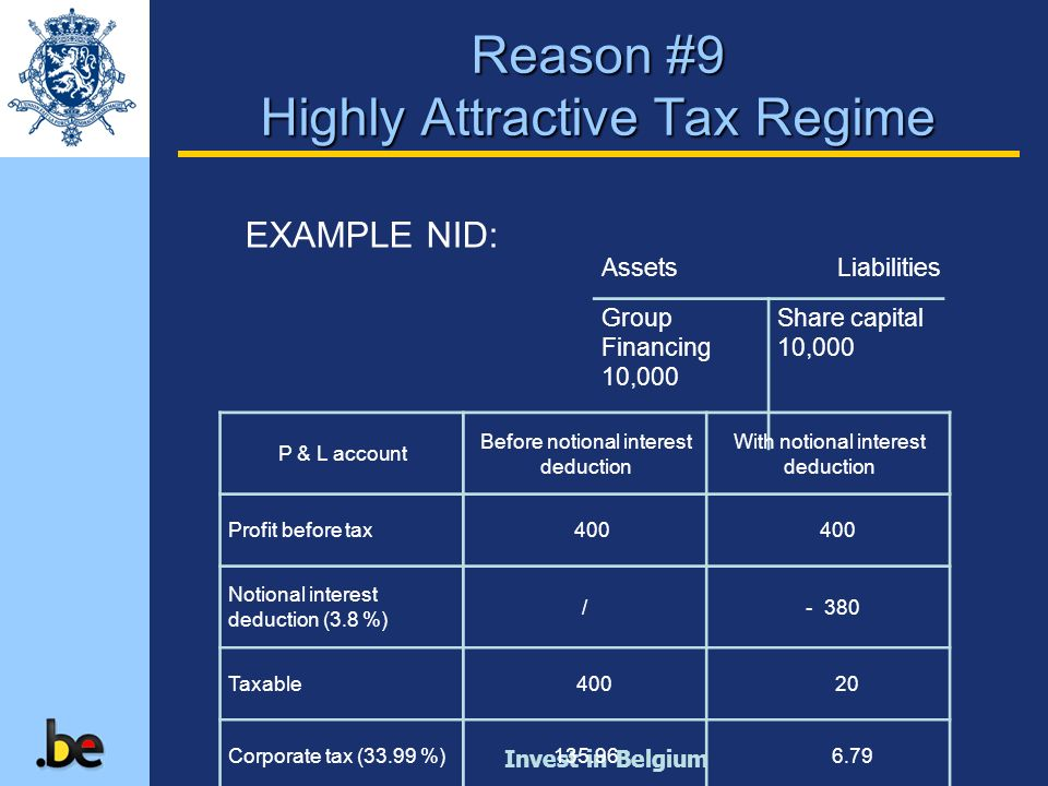 Invest in Belgium EXAMPLE NID: AssetsLiabilities Group Financing 10,000 Share capital 10,000 P & L account Before notional interest deduction With not