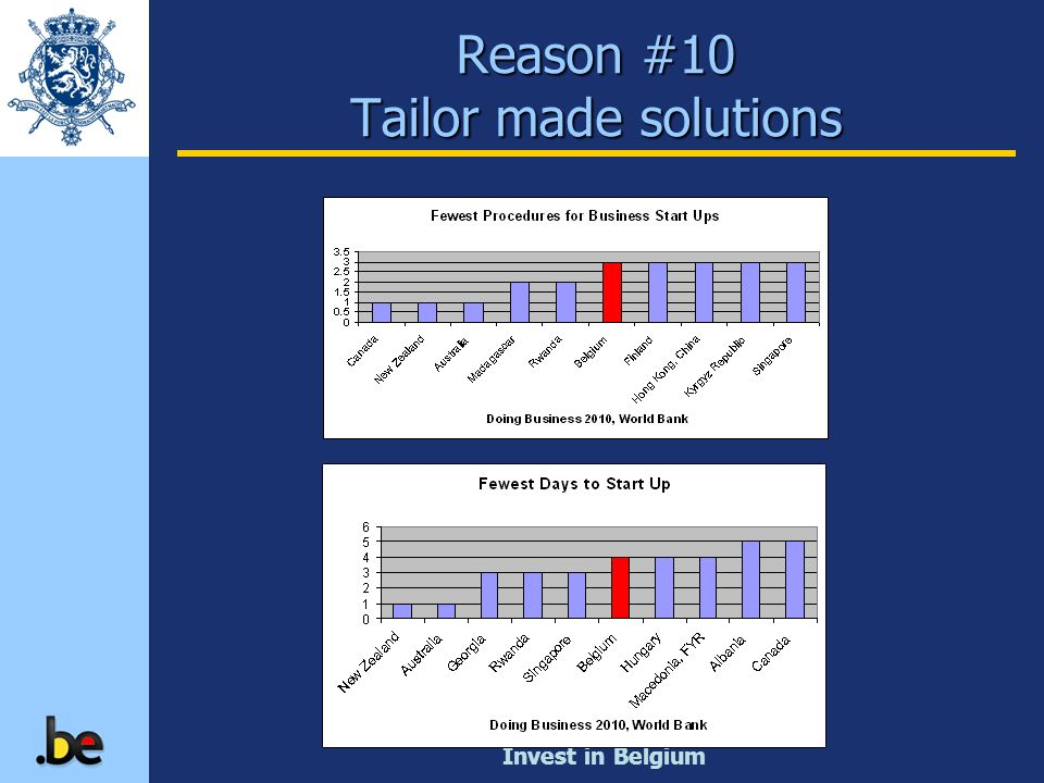 Invest in Belgium Reason #10 Tailor made solutions
