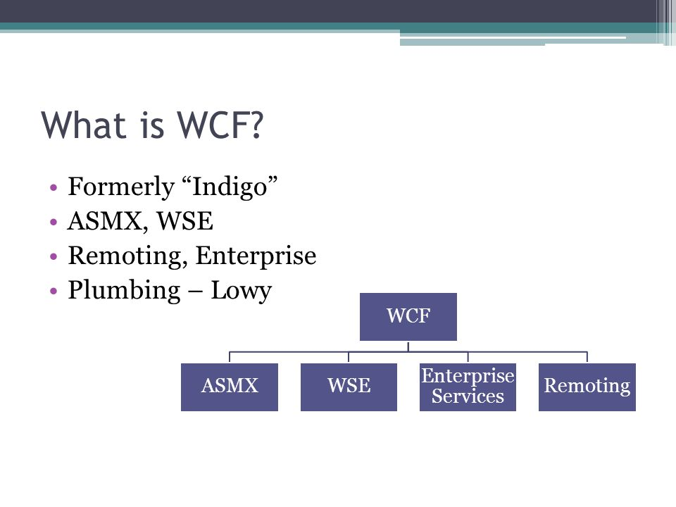 What is WCF.