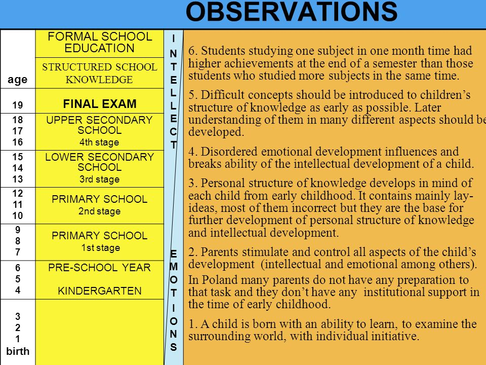 OBSERVATIONS age FORMAL SCHOOL EDUCATION INTELLECTEMOTIONSINTELLECTEMOTIONS 6. Students studying one subject in one month time had higher achievements