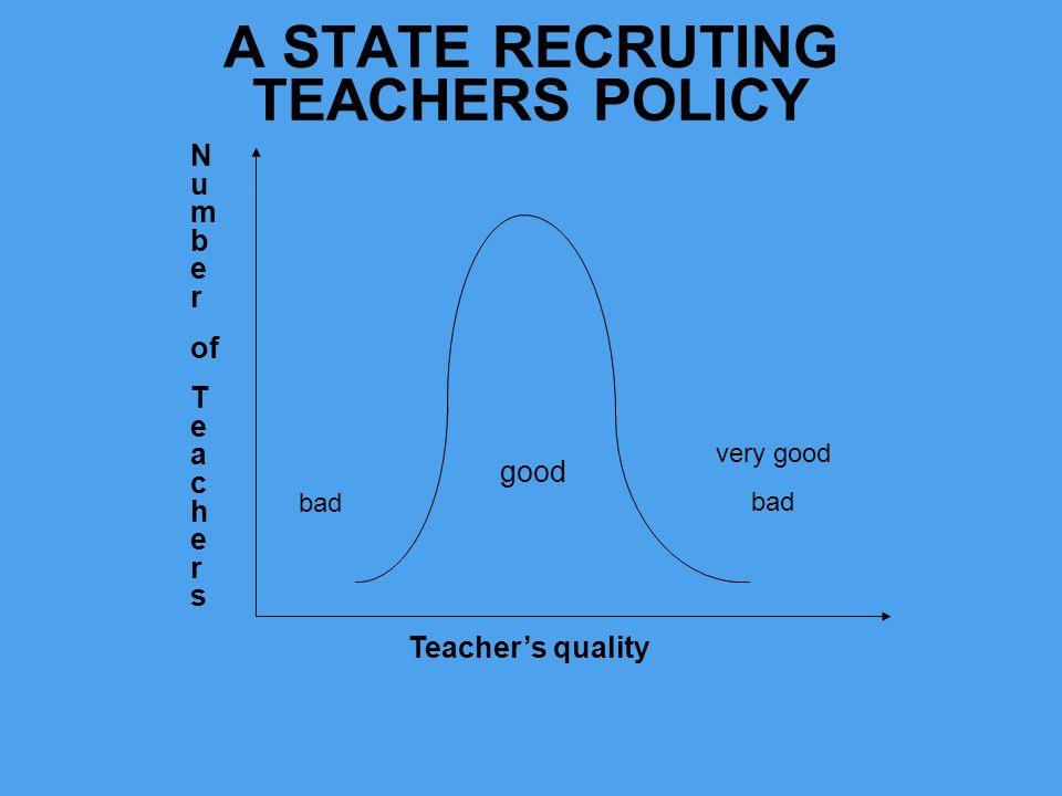 A STATE RECRUTING TEACHERS POLICY Teachers quality N u m b e r of T e a c h e r s good bad very good bad