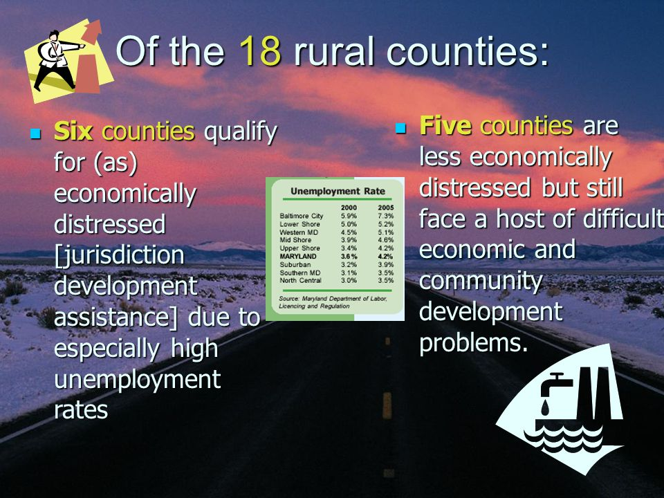 Of the 18 rural counties: Six counties qualify for (as) economically distressed [jurisdiction development assistance] due to especially high unemploym