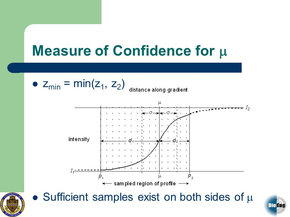 Measure of Confidence for z min = min(z 1, z 2 ) Sufficient samples exist on both sides of