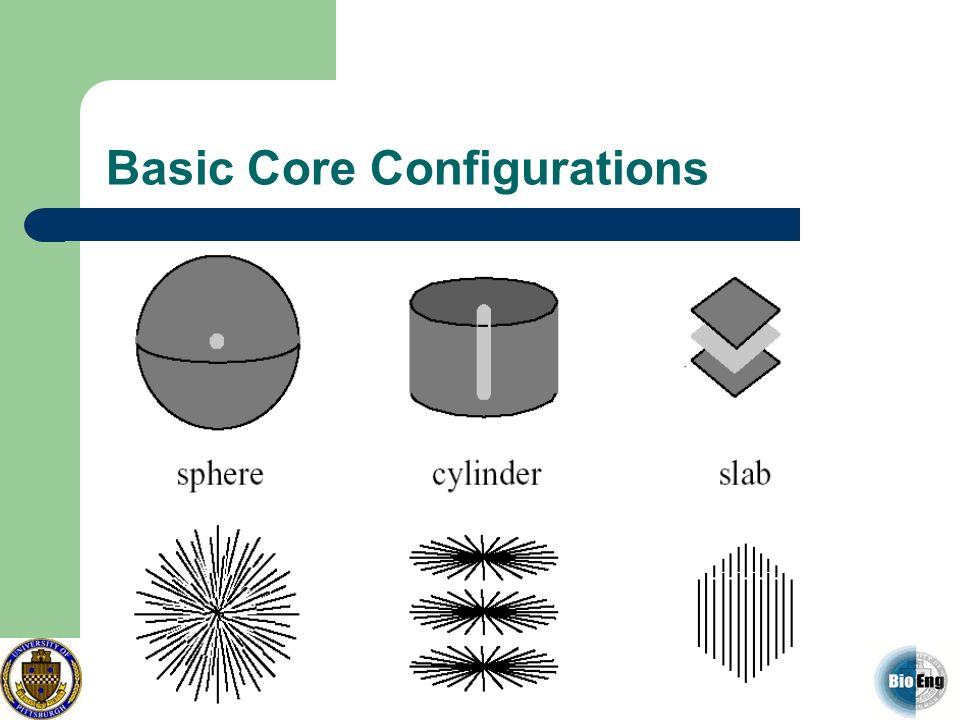 Basic Core Configurations