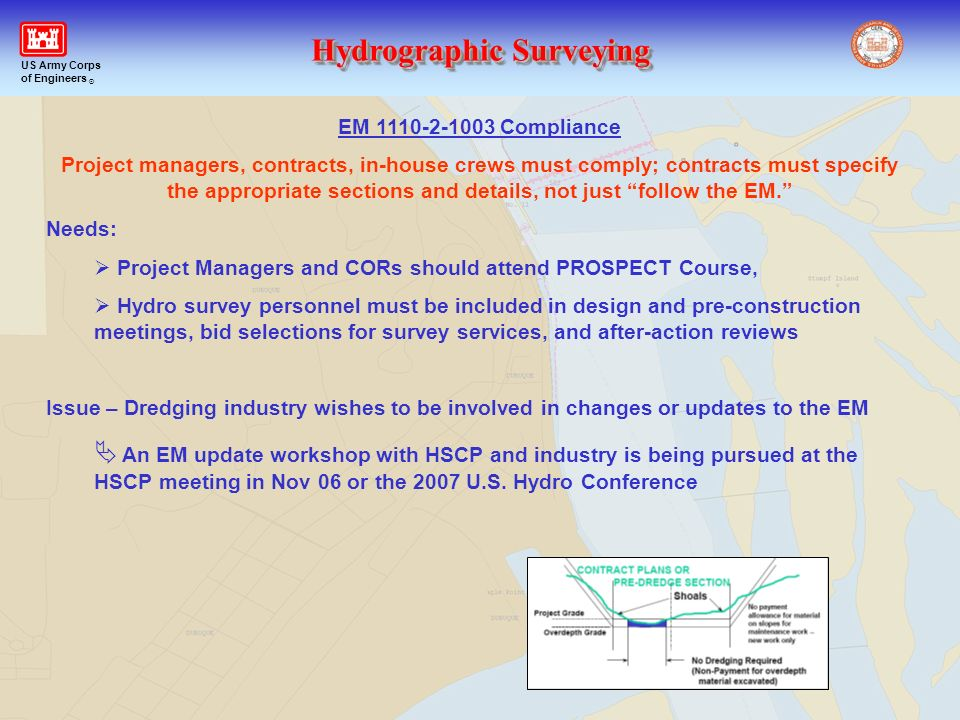Hydrographic Surveying US Army Corps of Engineers ® EM 1110-2-1003 Compliance Project managers, contracts, in-house crews must comply; contracts must