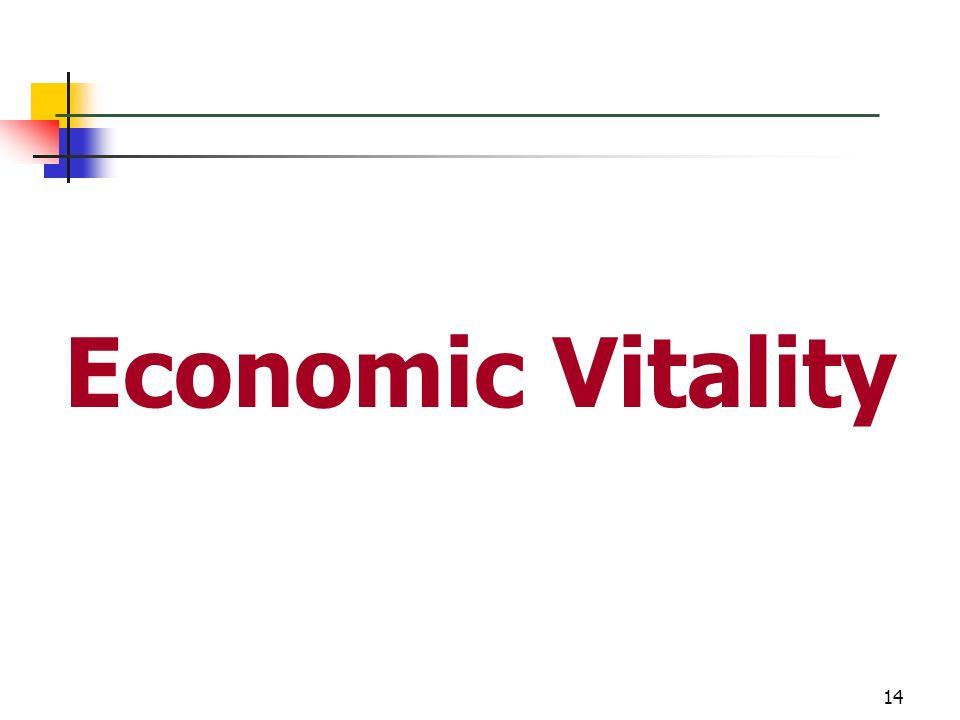 14 Economic Vitality