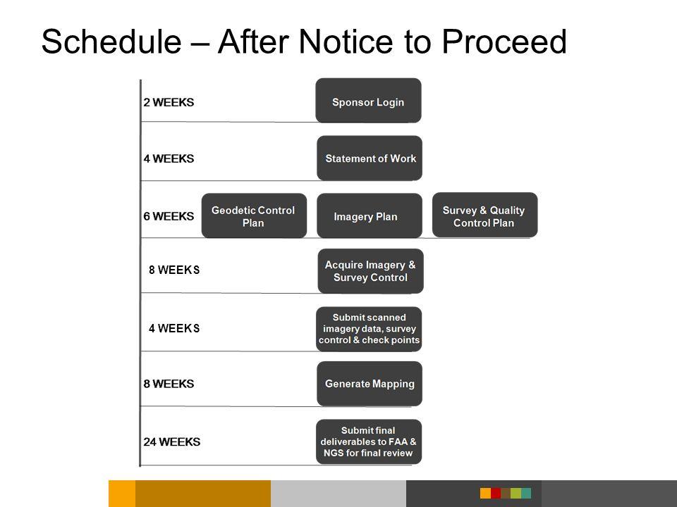 Schedule – After Notice to Proceed 8 WEEKS 4 WEEKS