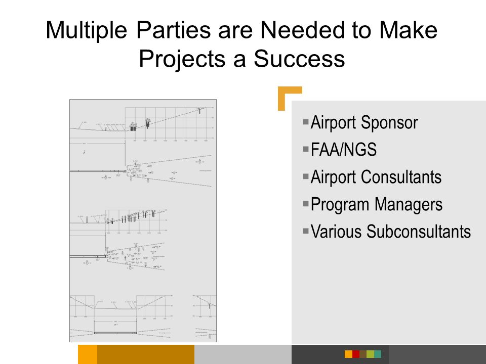 Multiple Parties are Needed to Make Projects a Success Airport Sponsor FAA/NGS Airport Consultants Program Managers Various Subconsultants