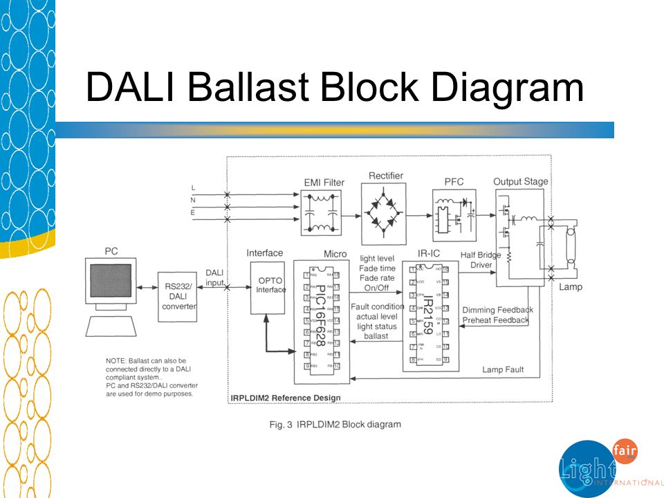 slide_16 a specifiers view of dali june 4, 00 pm seminar 18 richard helvar ballast wiring diagram at readyjetset.co