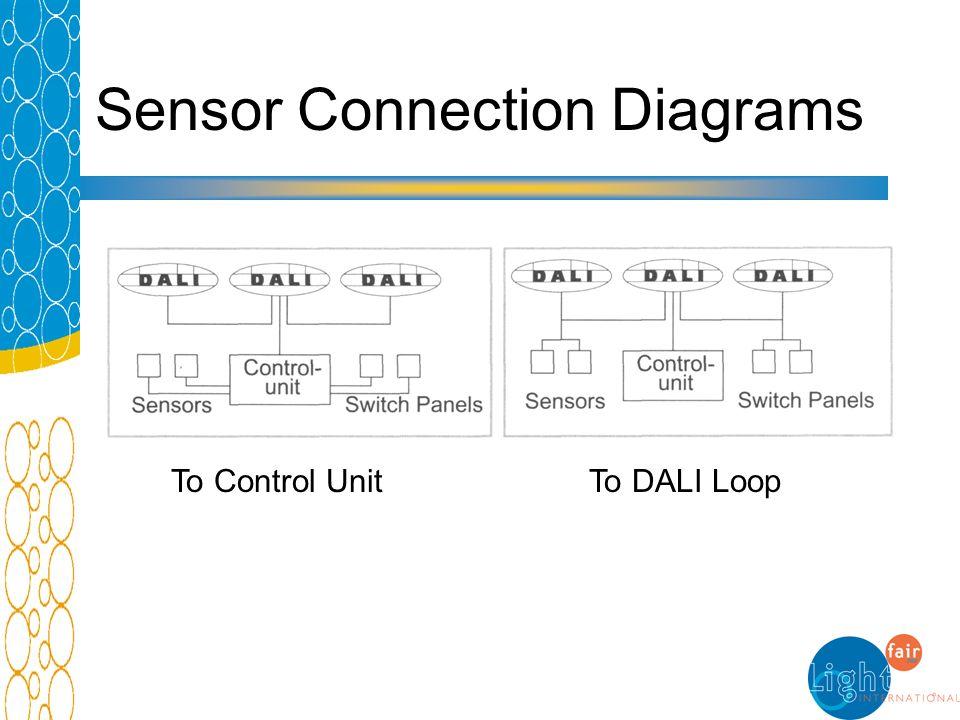 Sensor Connection Diagrams To Control UnitTo DALI Loop