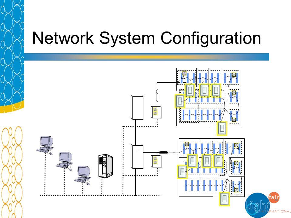 Network System Configuration LP