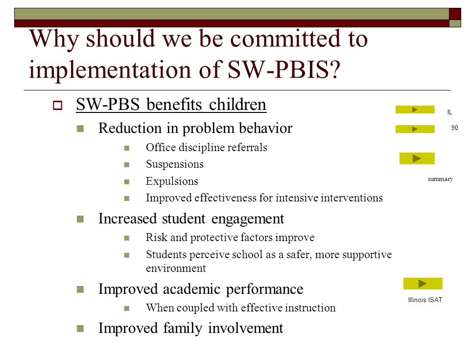 Why should we be committed to implementation of SW-PBIS? SW-PBS benefits children Reduction in problem behavior Office discipline referrals Suspension