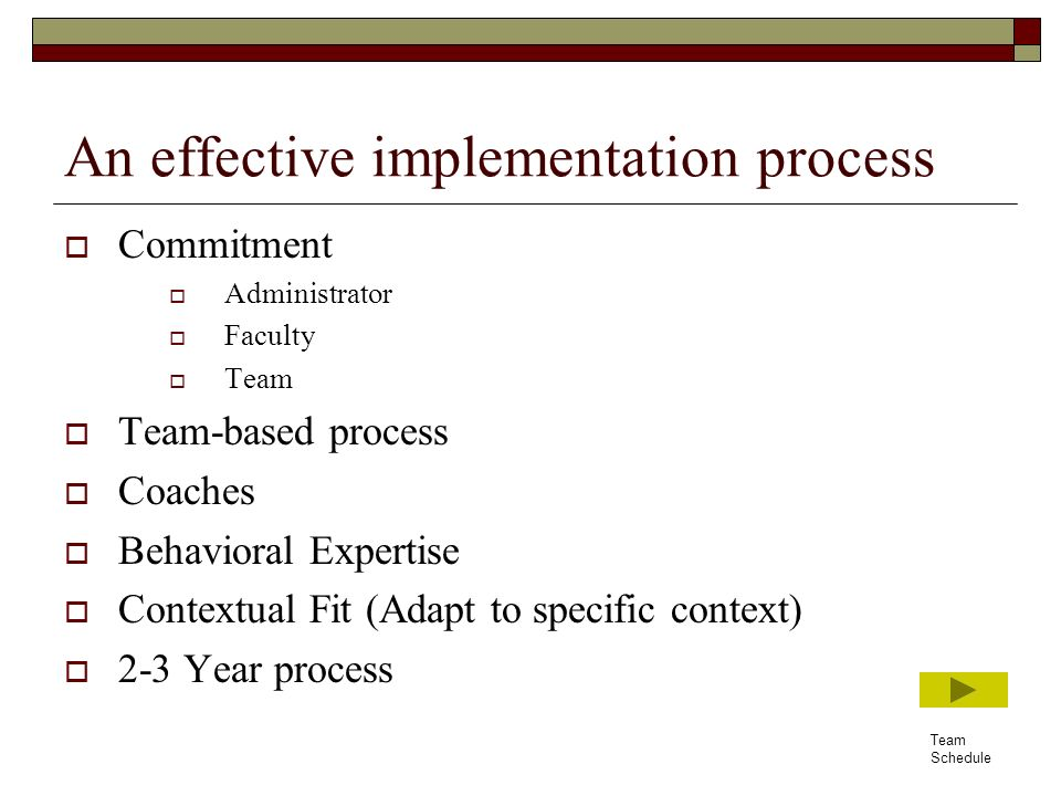 An effective implementation process Commitment Administrator Faculty Team Team-based process Coaches Behavioral Expertise Contextual Fit (Adapt to spe
