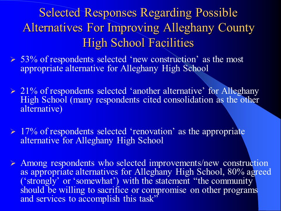 Selected Responses Regarding Possible Alternatives For Improving Alleghany County High School Facilities 53% of respondents selected new construction