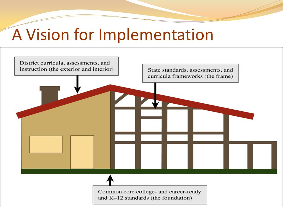 A Vision for Implementation 13