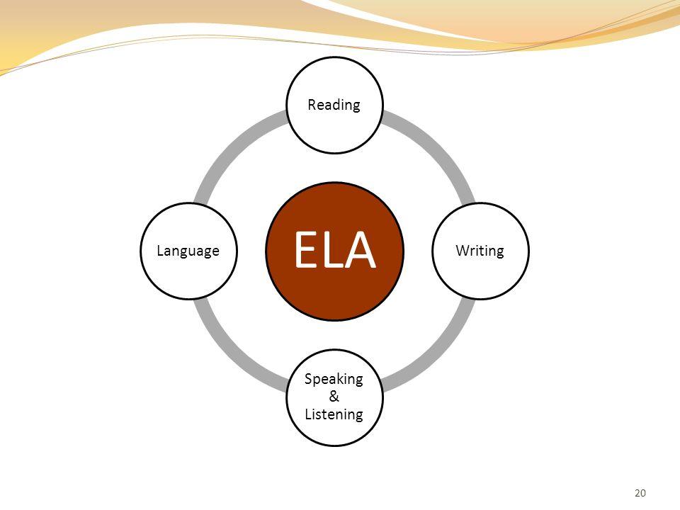 ELA ReadingWriting Speaking & Listening Language 20