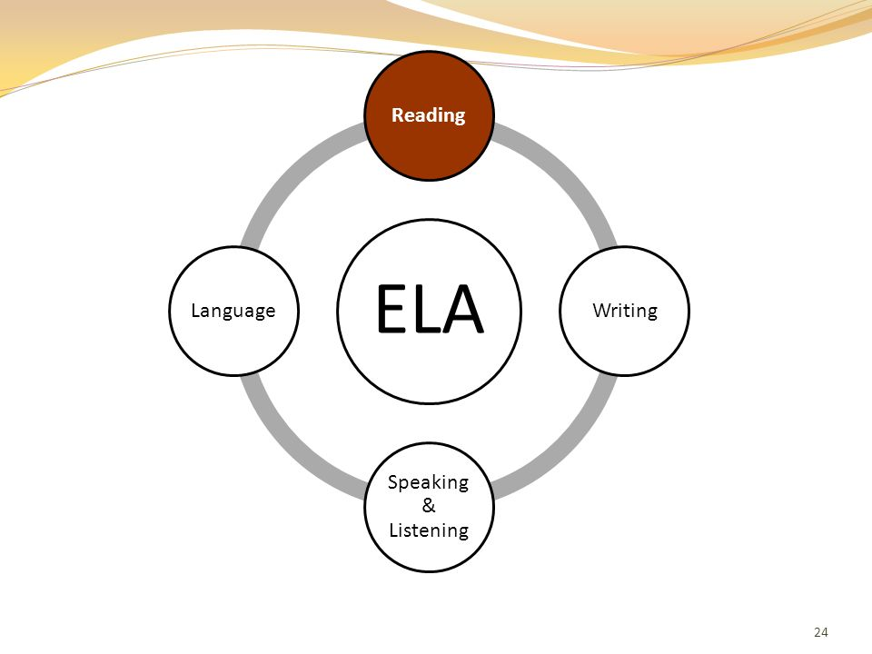 ELA ReadingWriting Speaking & Listening Language 24