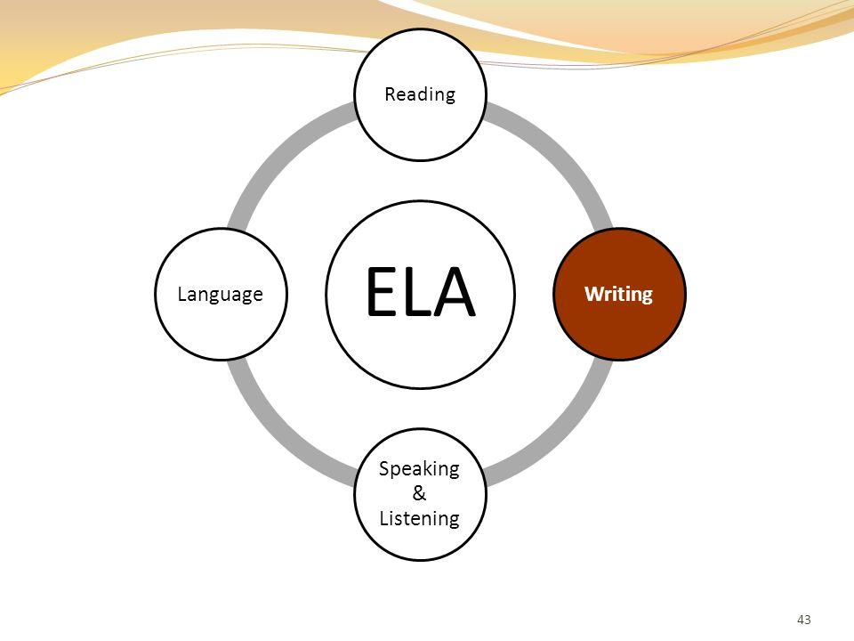 ELA Reading Writing Speaking & Listening Language 43