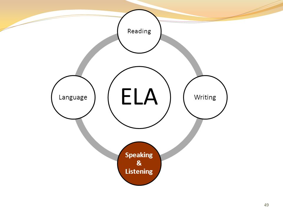 ELA Reading Writing Speaking & Listening Language 49