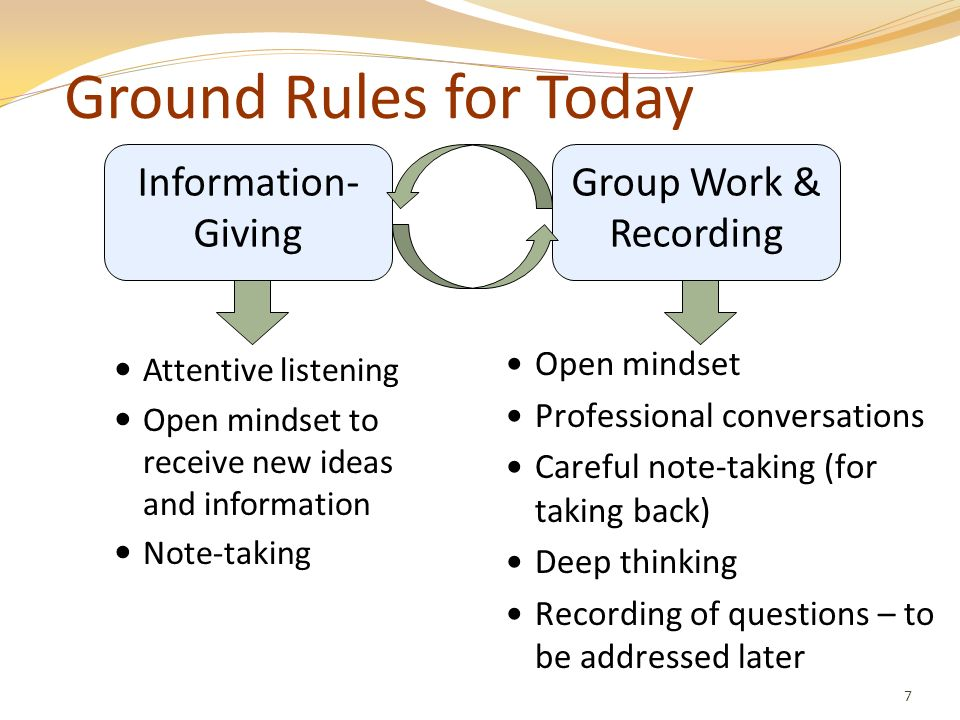Ground Rules for Today Attentive listening Open mindset to receive new ideas and information Note-taking 7 Information- Giving Group Work & Recording