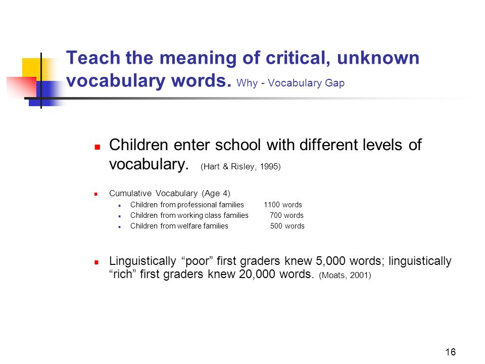 16 Teach the meaning of critical, unknown vocabulary words. Why - Vocabulary Gap Children enter school with different levels of vocabulary. (Hart & Ri
