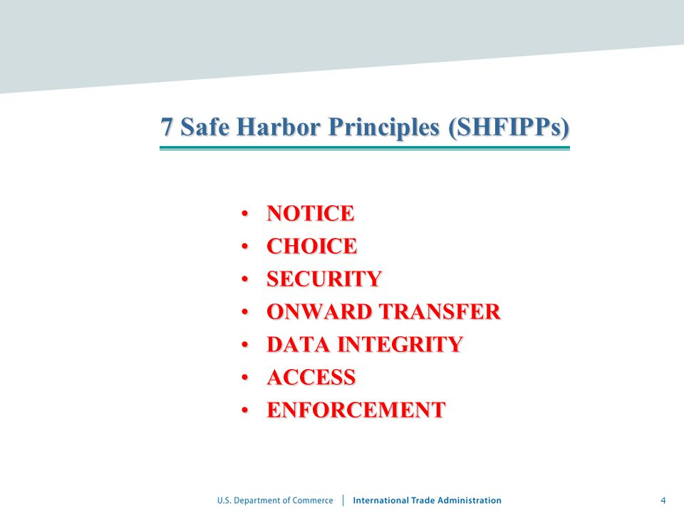 4 7 Safe Harbor Principles (SHFIPPs) NOTICENOTICE CHOICECHOICE SECURITYSECURITY ONWARD TRANSFERONWARD TRANSFER DATA INTEGRITYDATA INTEGRITY ACCESSACCE